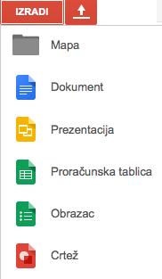 Vrste dokumenata