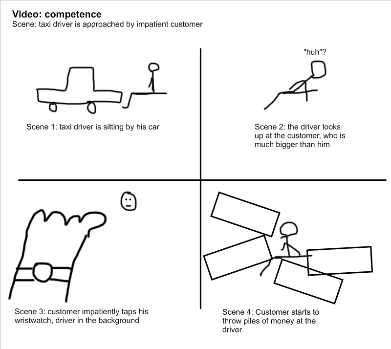 Example of a simple storyboard